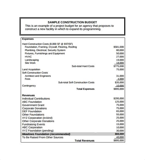 construction budget samples word  excel