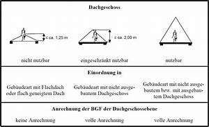 Radius Einer Kugel Berechnen Wenn Volumen Gegeben Ist : grundflache berechnen berechnung das volumen des ~ Themetempest.com Abrechnung