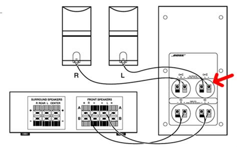 Solved How Connect Denon Avr Bose Acoustimass
