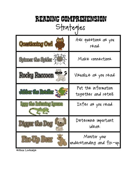 Teaching Reading Strategies 1st Grade  1000 Ideas About Reading Strategies Posters On Pinterest