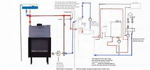 Fireplace Boiler Diagram