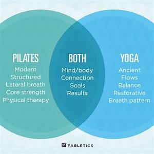Pilates Versus Yoga  Why Choose