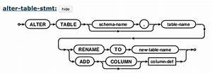 Efficient Documentation Using Sql Grammar Diagrams  U00b7 Matt