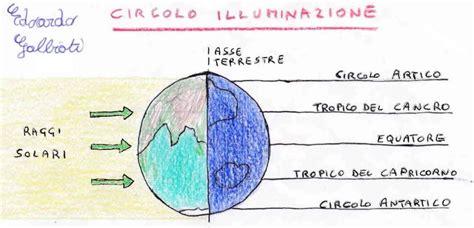 Circolo Di Illuminazione by Equinozio Circolo Di Illuminazione Equinozio Circolo Di