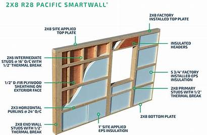 Smartwall Pacific Homes Works Diagram R22 2x6