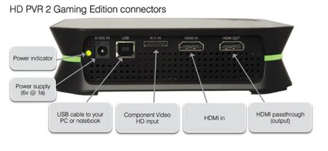 xbox h264 hauppauge hd pvr 2 review