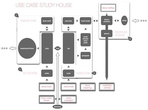 case study house   house designed   web