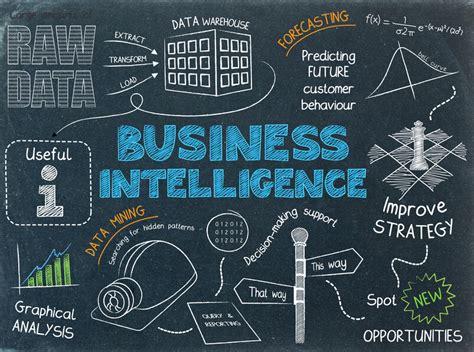 business intelligence software analysis