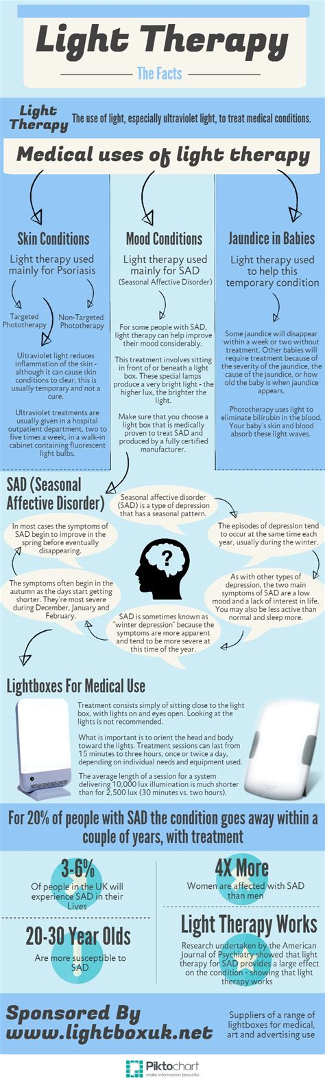 light therapy for seasonal affective disorder a review of efficacy light therapy information