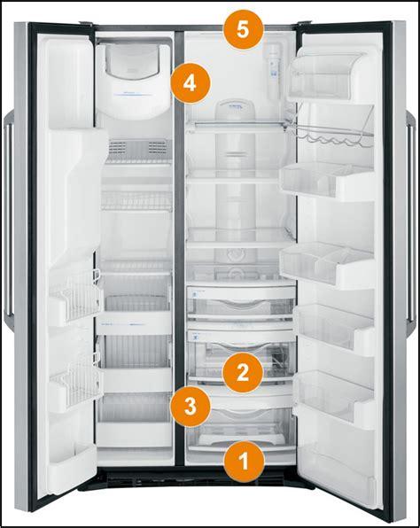 ge refrigerator model number location design innovation