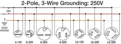 208v Receptacle Wiring Diagram by 3 Wire 220v Wiring Diagram Wiring Diagram And Schematic