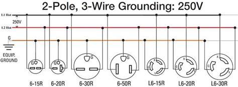 3 wire 220v wiring diagram wiring diagram and schematic