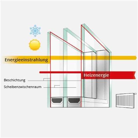 Fenster Dreifachverglasung Preise by 3 Fach Verglasung 187 G 252 Nstige Preise Dreifachverglasung