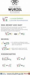 Wurzel Schriftlich Berechnen : 93 besten mathe spickzettel bilder auf pinterest ~ Themetempest.com Abrechnung