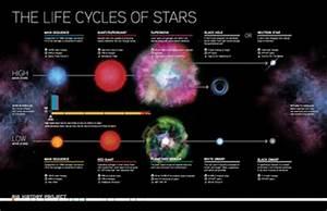 Astronomy basics - Angles and Acid