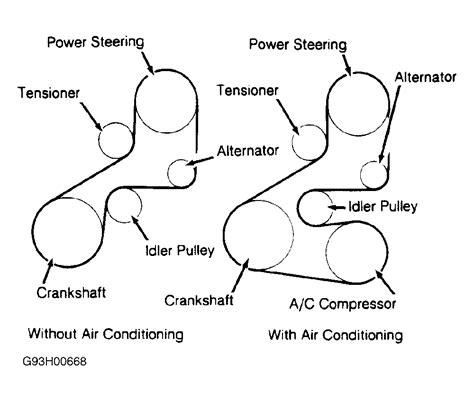 Prizm Serpentine Belt Routing Diagram Wiring