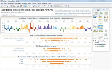 embed dashboards  tableau software