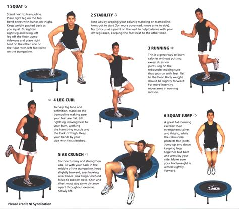 1000+ Ideas About Trampoline Workout On Pinterest Mini