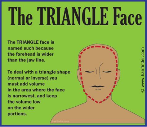 redefining  face  beauty  triangle shaped face