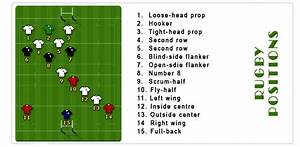 Rugby Positions Explained For Beginners  The Full Guide