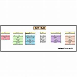 Free manpower planning template excel baskanidaico for Project manpower planning template