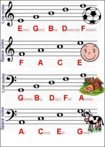 Lines and Spaces Bass Clef Notes