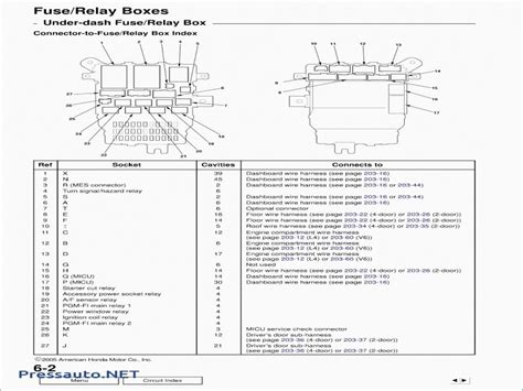 Honda Accord Fuse Box Diagram Wiring Forums