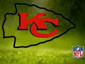 Kansas City Chiefs Desktop