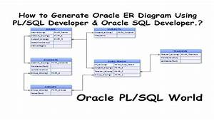 How To Generate Oracle Er Diagrams Using Pl  Sql Developer  U0026 Oracle Sql Developer