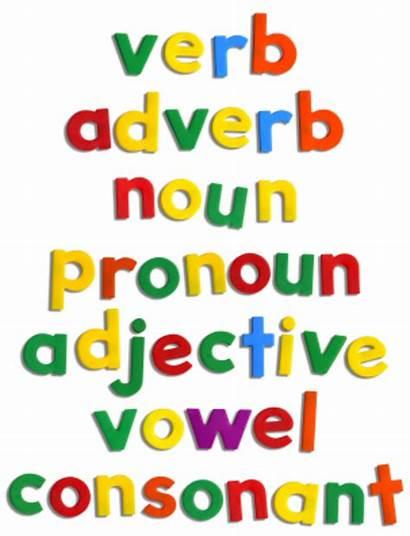 English Grammar Language Modify Adverbs Adverb Literature