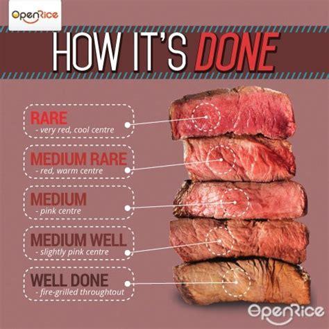 medium well steak nadal news 2 0 page 145 talk tennis