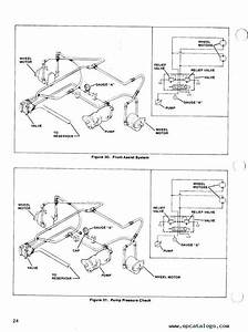Jlg Skytrak Telehandlers 5030  U0026 6034 Ansi Pdf Manual