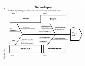 Fishbone Diagram In Word And Pdf Formats