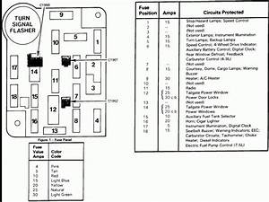 1988 Ford Bronco Fuse Panel Diagram