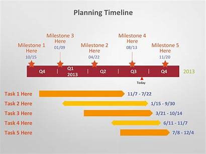 Timeline Powerpoint Templates Business Planning Template Event
