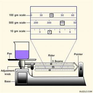 Triple Beam Balance: Function, Parts, and Uses