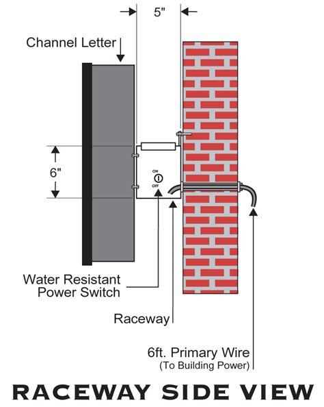 channel letter raceway diagram side view