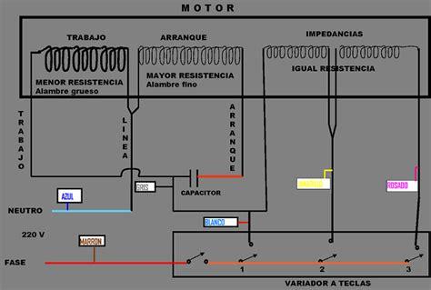esquema de conexion de bobinas de ventilador yoreparo