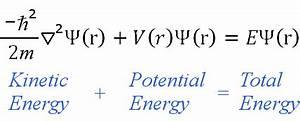 Schrodinger Equation | www.pixshark.com - Images Galleries ...