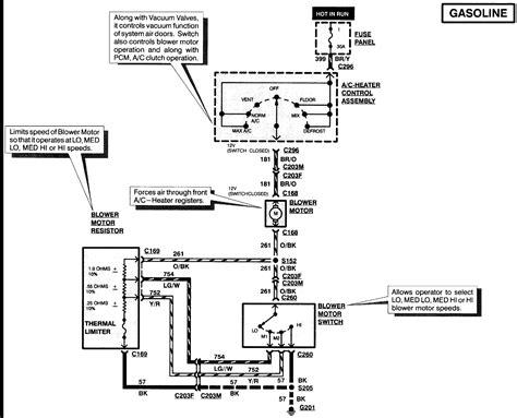 2009 ford f150 blower motor wiring diagram 2009 ford f 150