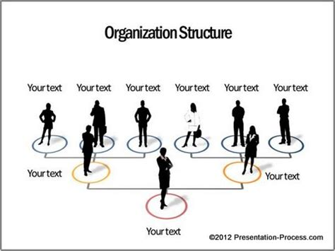 create  organization chart  powerpoint