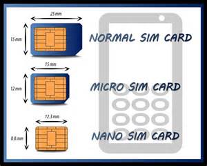 Micro Nano Sim Card