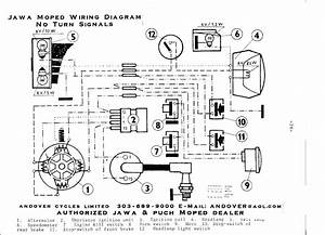 1977 Tomos A3sp Wiring Diagram Seniorsclub It Cable Field Cable Field Seniorsclub It