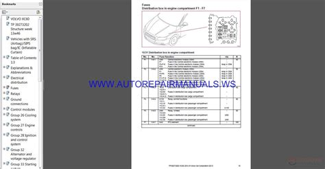 volvo xc60 2014 2015a wiring diagram auto repair manual