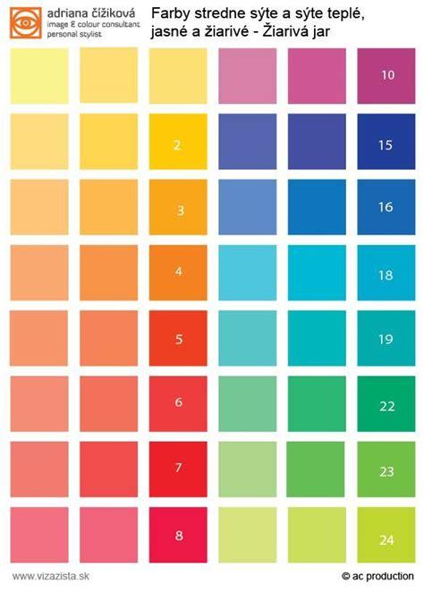 Palette Green All Seasons by Bright Tonal Palette Basic Orientation Bright
