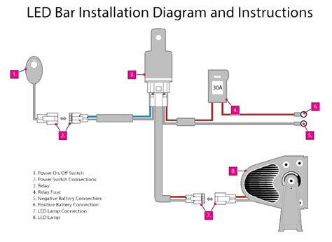 Led Light Bar Off Switch Relay Wiring Diagram