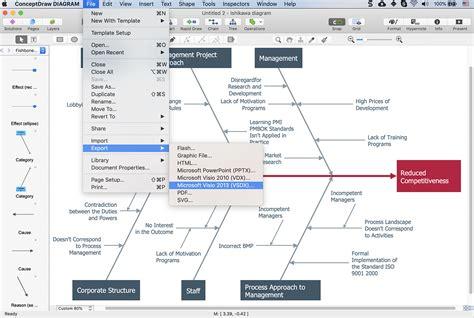 create visio fishbone diagram conceptdraw helpdesk