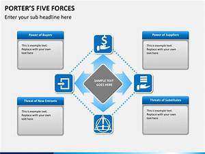 porter39s five forces related keywords porter39s five With porter five forces template word