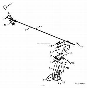 Fly Rod Parts Diagram