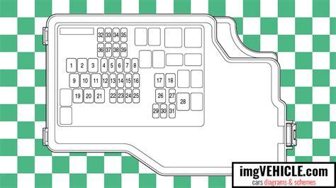 2009 mazda 3 fuse box diagram wiring diagrams image free